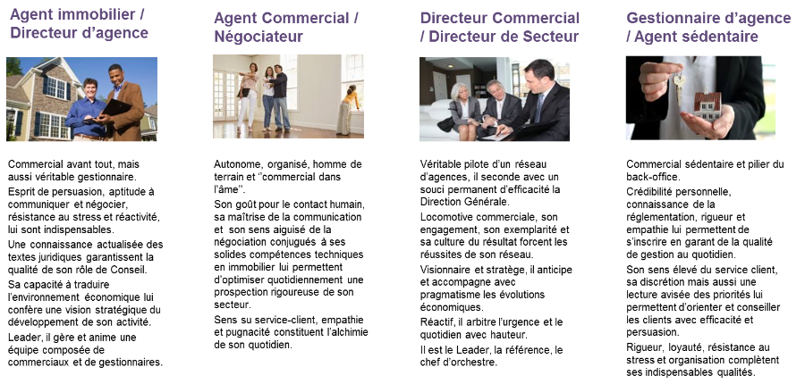 Cabinet recrutement immobilier - Cabinet recrutement achats ...
